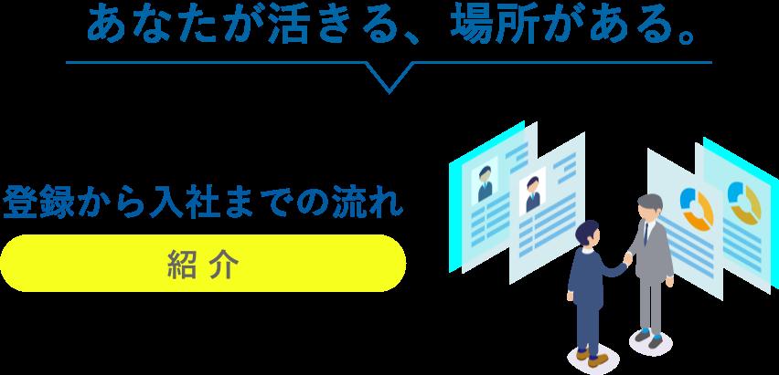 登録から入社までの流れ(紹介)